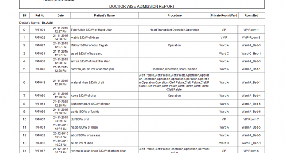 Patients-Reports-Doctor-Wise